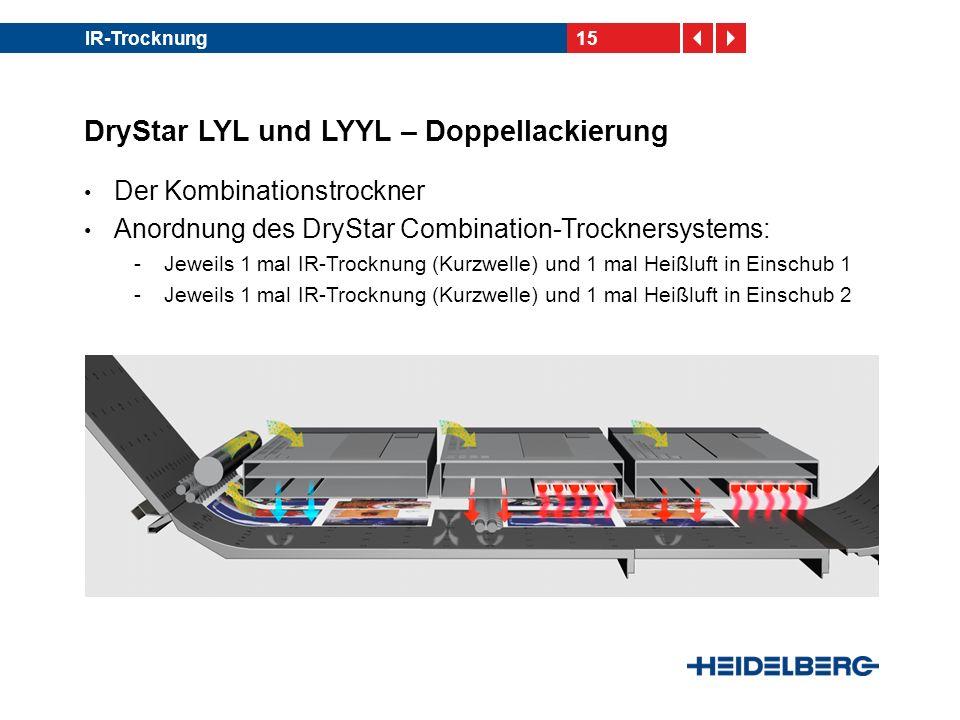 15IR-Trocknung DryStar LYL und LYYL – Doppellackierung Der Kombinationstrockner Anordnung des DryStar Combination-Trocknersystems: -Jeweils 1 mal IR-T