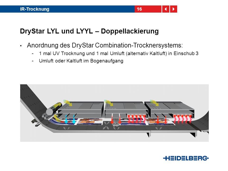 16IR-Trocknung DryStar LYL und LYYL – Doppellackierung Anordnung des DryStar Combination-Trocknersystems: -1 mal UV Trocknung und 1 mal Umluft (altern