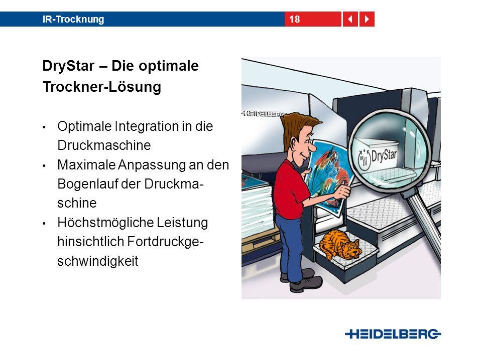 18IR-Trocknung DryStar – Die optimale Trockner-Lösung Optimale Integration in die Druckmaschine Maximale Anpassung an den Bogenlauf der Druckma- schin