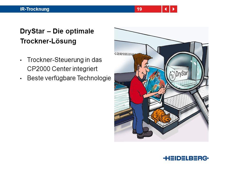 19IR-Trocknung DryStar – Die optimale Trockner-Lösung Trockner-Steuerung in das CP2000 Center integriert Beste verfügbare Technologie