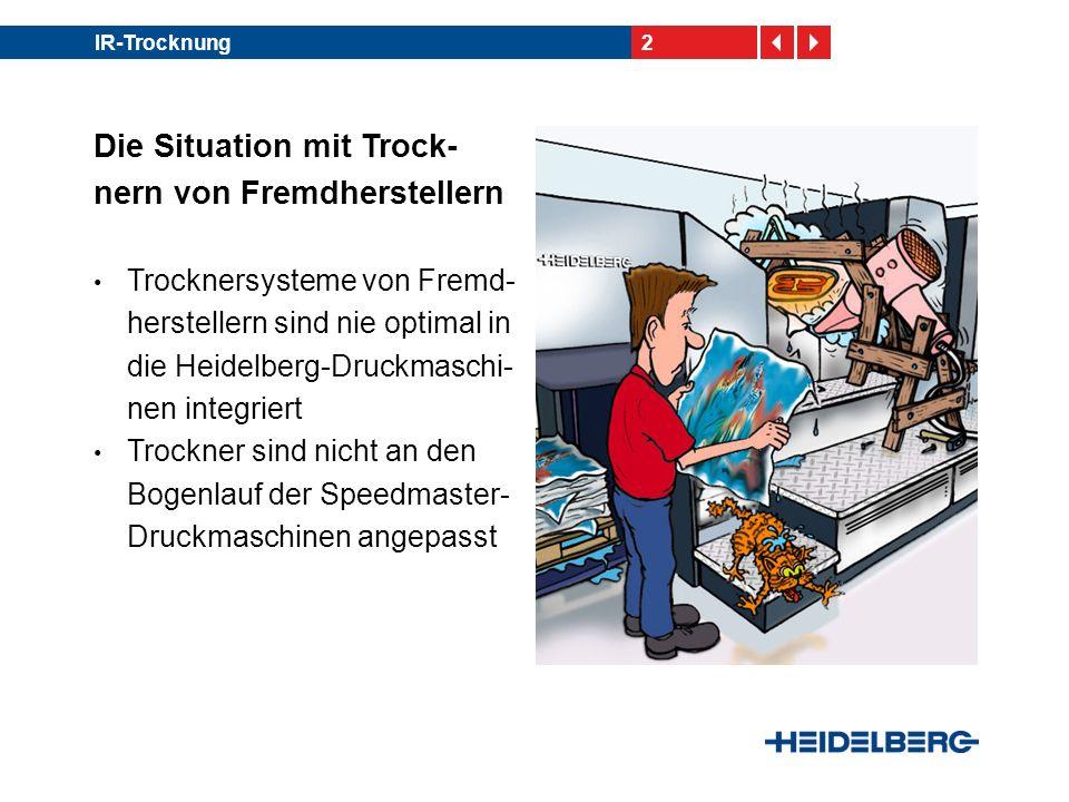 2 Die Situation mit Trock- nern von Fremdherstellern Trocknersysteme von Fremd- herstellern sind nie optimal in die Heidelberg-Druckmaschi- nen integr