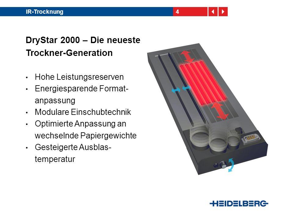 4IR-Trocknung DryStar 2000 – Die neueste Trockner-Generation Hohe Leistungsreserven Energiesparende Format- anpassung Modulare Einschubtechnik Optimie