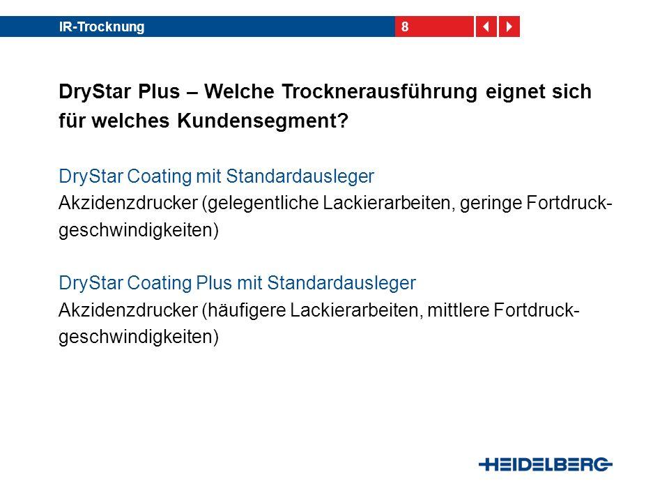 8IR-Trocknung DryStar Plus – Welche Trocknerausführung eignet sich für welches Kundensegment? DryStar Coating mit Standardausleger Akzidenzdrucker (ge