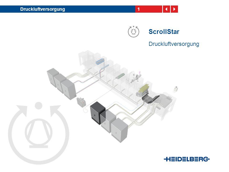 1Druckluftversorgung ScrollStar Druckluftversorgung