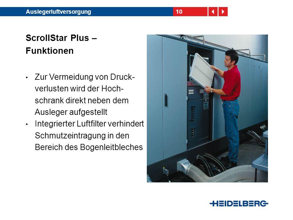 10Auslegerluftversorgung ScrollStar Plus – Funktionen Zur Vermeidung von Druck- verlusten wird der Hoch- schrank direkt neben dem Ausleger aufgestellt Integrierter Luftfilter verhindert Schmutzeintragung in den Bereich des Bogenleitbleches