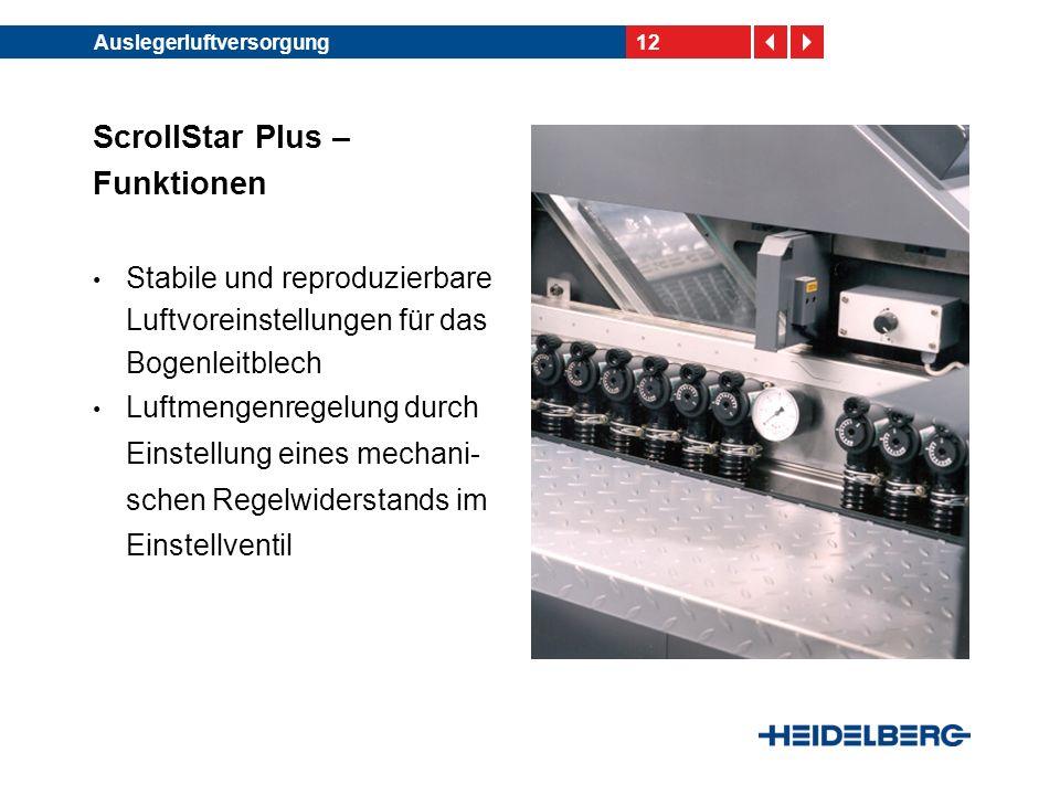 12Auslegerluftversorgung ScrollStar Plus – Funktionen Stabile und reproduzierbare Luftvoreinstellungen für das Bogenleitblech Luftmengenregelung durch Einstellung eines mechani- schen Regelwiderstands im Einstellventil