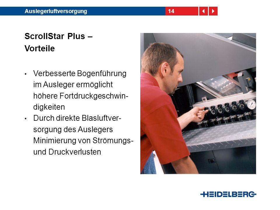 14Auslegerluftversorgung ScrollStar Plus – Vorteile Verbesserte Bogenführung im Ausleger ermöglicht höhere Fortdruckgeschwin- digkeiten Durch direkte Blasluftver- sorgung des Auslegers Minimierung von Strömungs- und Druckverlusten