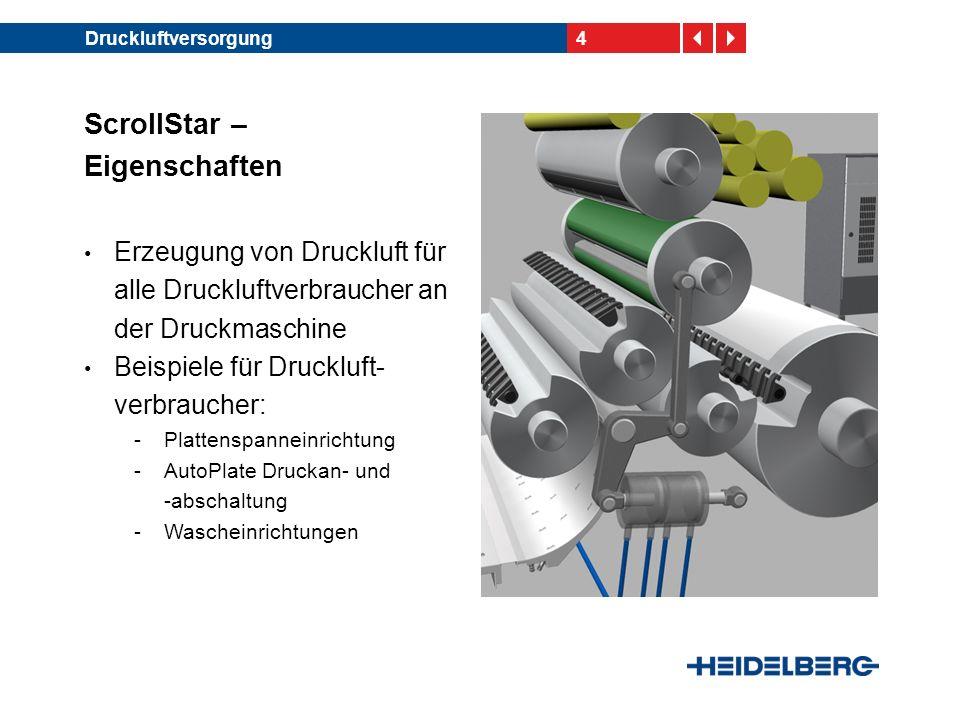 4Druckluftversorgung ScrollStar – Eigenschaften Erzeugung von Druckluft für alle Druckluftverbraucher an der Druckmaschine Beispiele für Druckluft- verbraucher: -Plattenspanneinrichtung -AutoPlate Druckan- und -abschaltung -Wascheinrichtungen