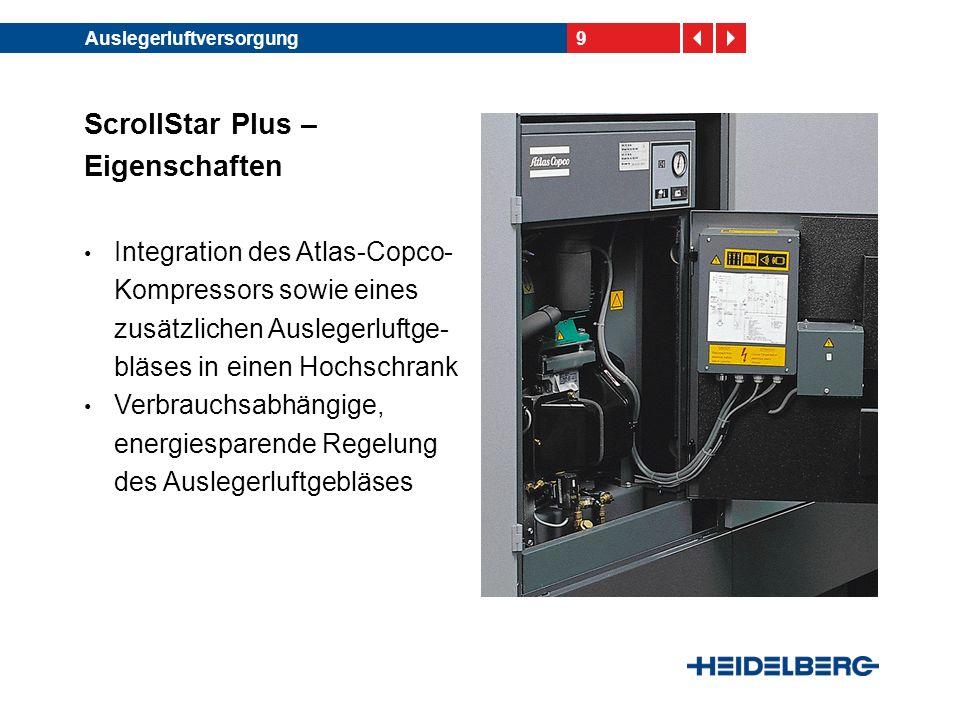 9Auslegerluftversorgung ScrollStar Plus – Eigenschaften Integration des Atlas-Copco- Kompressors sowie eines zusätzlichen Auslegerluftge- bläses in einen Hochschrank Verbrauchsabhängige, energiesparende Regelung des Auslegerluftgebläses
