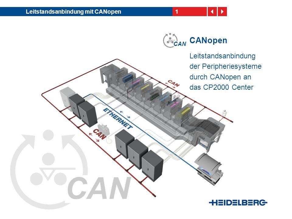 1Leitstandsanbindung mit CANopen CAN CANopen Leitstandsanbindung der Peripheriesysteme durch CANopen an das CP2000 Center