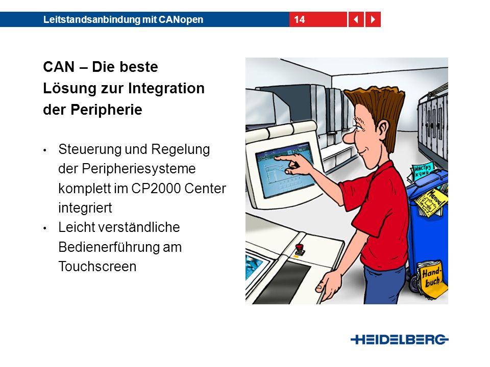 14Leitstandsanbindung mit CANopen CAN – Die beste Lösung zur Integration der Peripherie Steuerung und Regelung der Peripheriesysteme komplett im CP200
