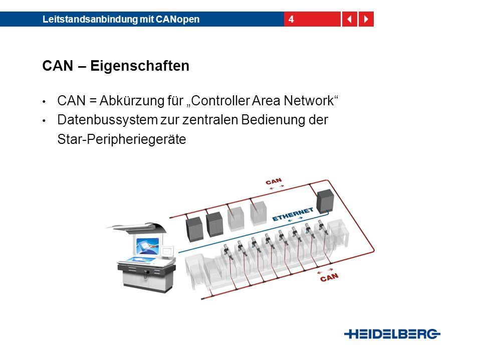4Leitstandsanbindung mit CANopen CAN – Eigenschaften CAN = Abkürzung für Controller Area Network Datenbussystem zur zentralen Bedienung der Star-Perip
