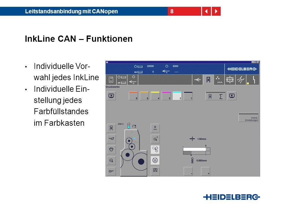 8Leitstandsanbindung mit CANopen InkLine CAN – Funktionen Individuelle Vor- wahl jedes InkLine Individuelle Ein- stellung jedes Farbfüllstandes im Far