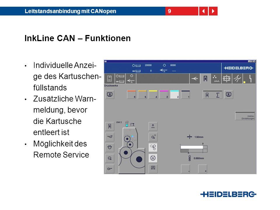 10Leitstandsanbindung mit CANopen DryStar CAN – Funktionen Individuelle Einstellungen der Trockner am CP2000 Center Einstellung der Trockner-Balance