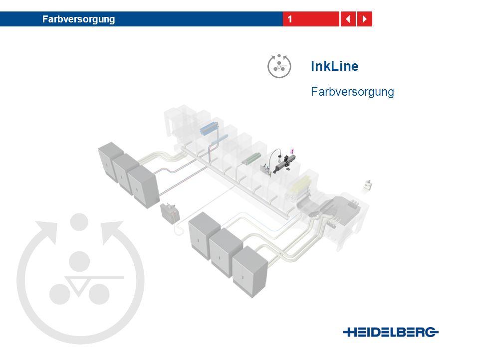 12Farbversorgung Zentrale Farbversorgungs- anlagen für InkLine Direct Fasspumpenstation mit standardisierten Farbfässern Gängige Größen: -25 kg (Hobbock) -100 kg -200 kg -300 kg (Pendelbehälter; wiederauffüllbar) -500 kg (Pendelbehälter; wiederauffüllbar) -1000 kg (Pendelbehälter; wiederauffüllbar)
