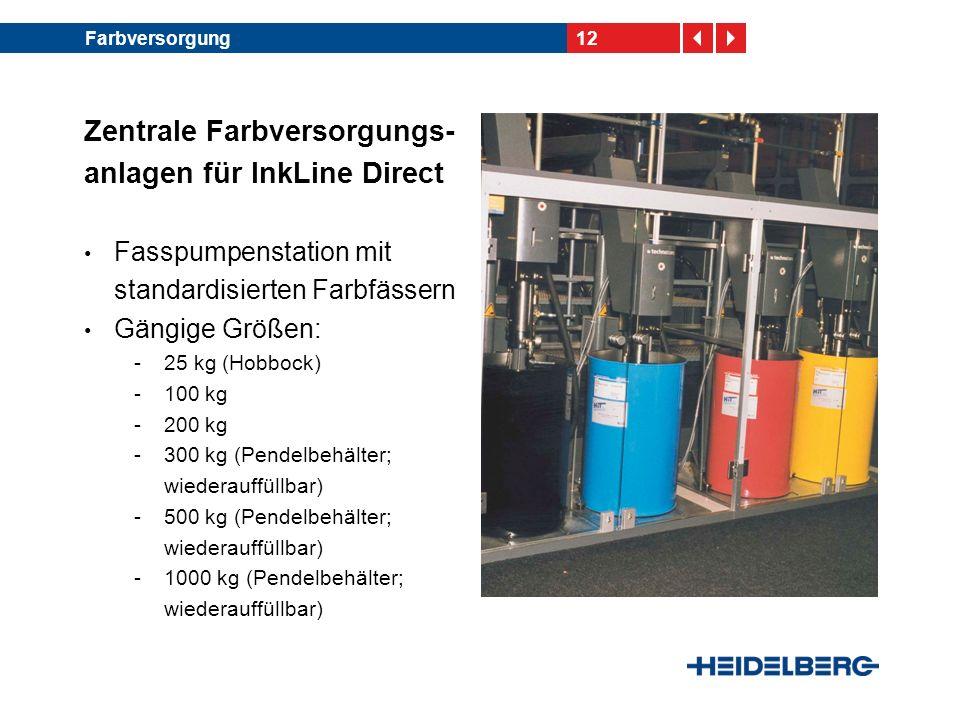 12Farbversorgung Zentrale Farbversorgungs- anlagen für InkLine Direct Fasspumpenstation mit standardisierten Farbfässern Gängige Größen: -25 kg (Hobbo