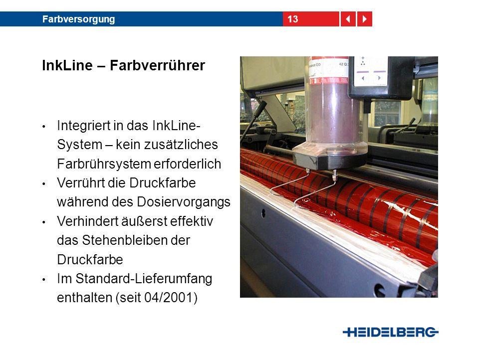 13Farbversorgung InkLine – Farbverrührer Integriert in das InkLine- System – kein zusätzliches Farbrührsystem erforderlich Verrührt die Druckfarbe während des Dosiervorgangs Verhindert äußerst effektiv das Stehenbleiben der Druckfarbe Im Standard-Lieferumfang enthalten (seit 04/2001)