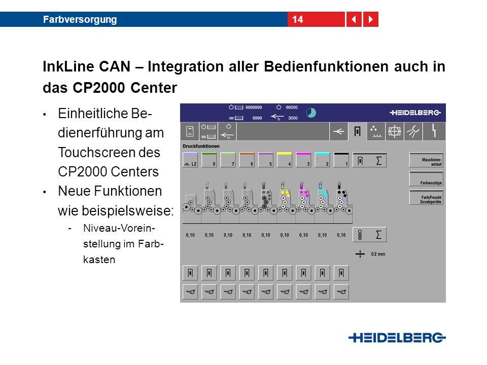 14Farbversorgung InkLine CAN – Integration aller Bedienfunktionen auch in das CP2000 Center Einheitliche Be- dienerführung am Touchscreen des CP2000 Centers Neue Funktionen wie beispielsweise: -Niveau-Vorein- stellung im Farb- kasten