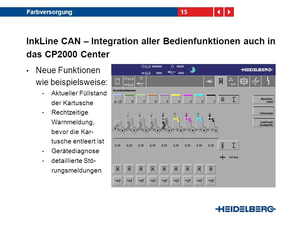 15Farbversorgung InkLine CAN – Integration aller Bedienfunktionen auch in das CP2000 Center Neue Funktionen wie beispielsweise: -Aktueller Füllstand der Kartusche -Rechtzeitige Warnmeldung, bevor die Kar- tusche entleert ist -Gerätediagnose -detaillierte Stö- rungsmeldungen