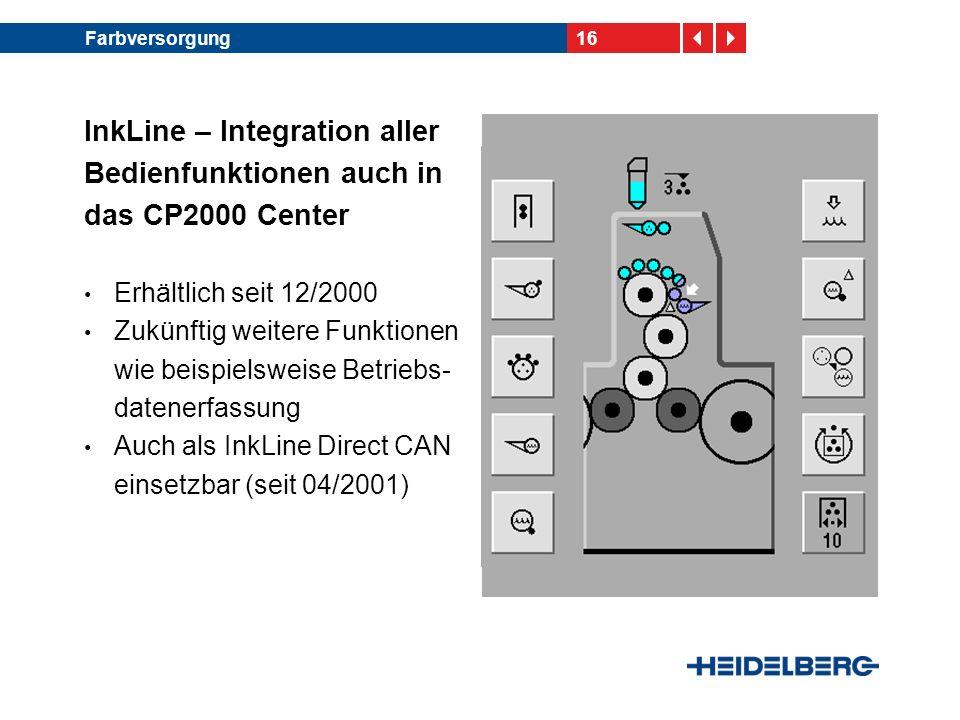 16Farbversorgung InkLine – Integration aller Bedienfunktionen auch in das CP2000 Center Erhältlich seit 12/2000 Zukünftig weitere Funktionen wie beisp