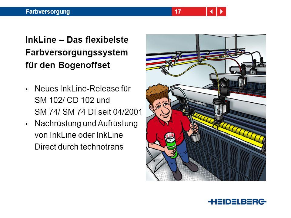 17Farbversorgung InkLine – Das flexibelste Farbversorgungssystem für den Bogenoffset Neues InkLine-Release für SM 102/ CD 102 und SM 74/ SM 74 DI seit 04/2001 Nachrüstung und Aufrüstung von InkLine oder InkLine Direct durch technotrans