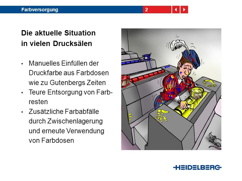 2 Die aktuelle Situation in vielen Drucksälen Manuelles Einfüllen der Druckfarbe aus Farbdosen wie zu Gutenbergs Zeiten Teure Entsorgung von Farb- res