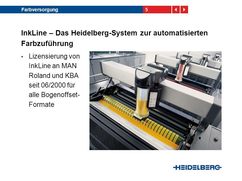 5Farbversorgung InkLine – Das Heidelberg-System zur automatisierten Farbzuführung Lizensierung von InkLine an MAN Roland und KBA seit 06/2000 für alle Bogenoffset- Formate