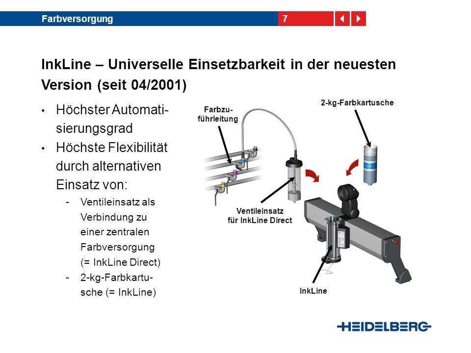 7Farbversorgung InkLine – Universelle Einsetzbarkeit in der neuesten Version (seit 04/2001) Höchster Automati- sierungsgrad Höchste Flexibilität durch alternativen Einsatz von: -Ventileinsatz als Verbindung zu einer zentralen Farbversorgung (= InkLine Direct) -2-kg-Farbkartu- sche (= InkLine) Ventileinsatz für InkLine Direct 2-kg-Farbkartusche InkLine Farbzu- führleitung