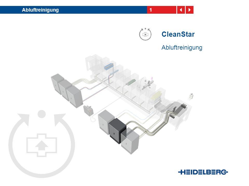 12Abluftreinigung CleanStar – Feldtesterfahrung beim Kunden A+V Druck, Wien Maschinentyp: SM 102-8-P Ansammlung von 24,5 kg Puder innerhalb von drei Monaten im Abluftreinigungs- schrank