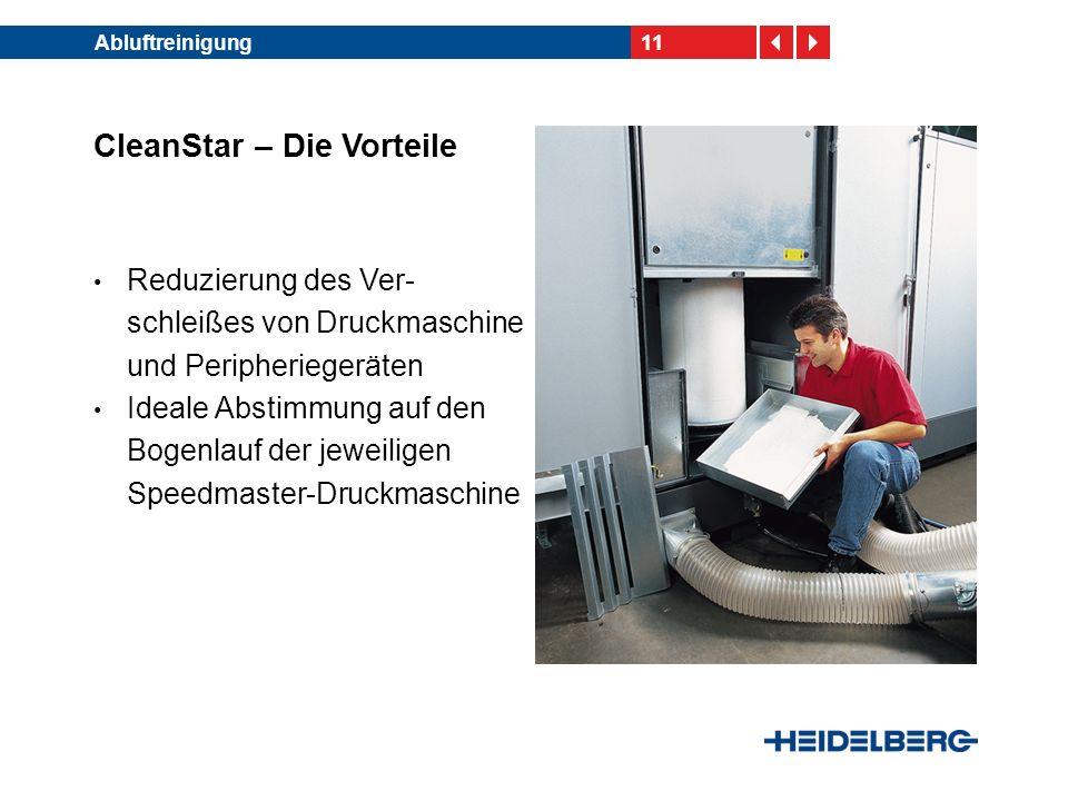 11Abluftreinigung CleanStar – Die Vorteile Reduzierung des Ver- schleißes von Druckmaschine und Peripheriegeräten Ideale Abstimmung auf den Bogenlauf