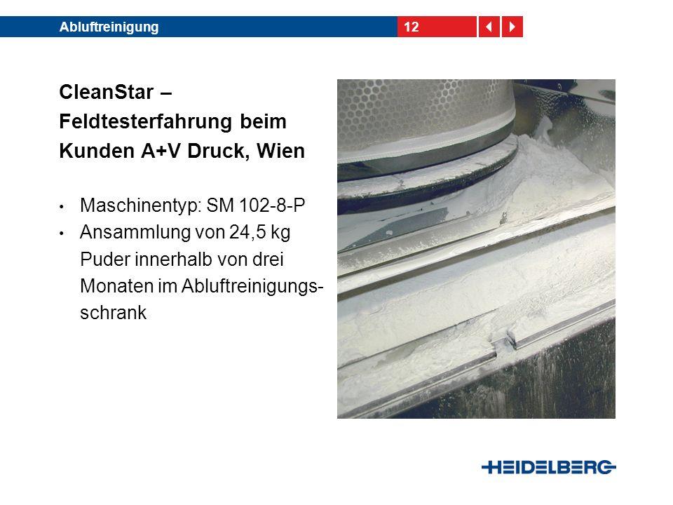 12Abluftreinigung CleanStar – Feldtesterfahrung beim Kunden A+V Druck, Wien Maschinentyp: SM 102-8-P Ansammlung von 24,5 kg Puder innerhalb von drei M