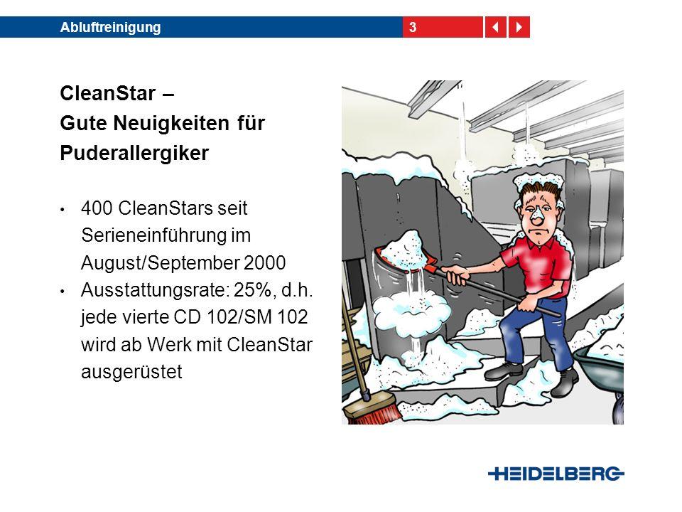 3Abluftreinigung CleanStar – Gute Neuigkeiten für Puderallergiker 400 CleanStars seit Serieneinführung im August/September 2000 Ausstattungsrate: 25%,