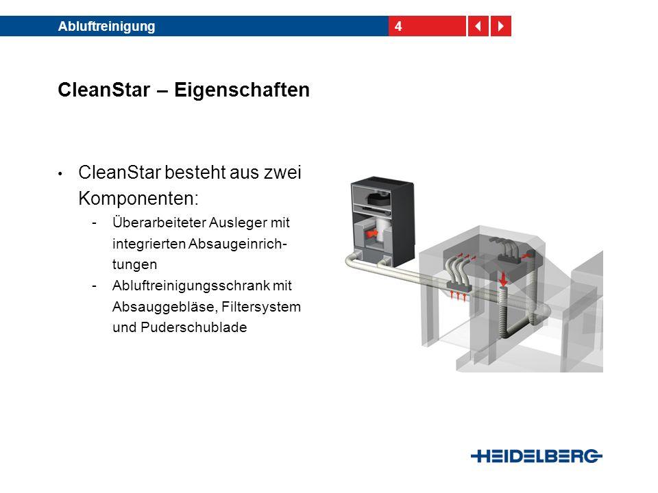 4Abluftreinigung CleanStar – Eigenschaften CleanStar besteht aus zwei Komponenten: -Überarbeiteter Ausleger mit integrierten Absaugeinrich- tungen -Ab