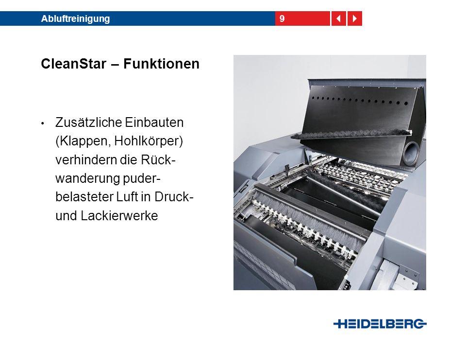 9Abluftreinigung CleanStar – Funktionen Zusätzliche Einbauten (Klappen, Hohlkörper) verhindern die Rück- wanderung puder- belasteter Luft in Druck- un