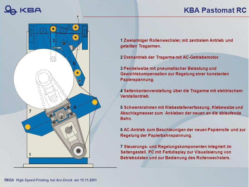 KBA High-Speed-Printing bei Aro-Druck am 15.11.2001 KBA Pastomat RC 1 Zweiarmiger Rollenwechsler, mit zentralem Antrieb und geteilten Tragarmen.