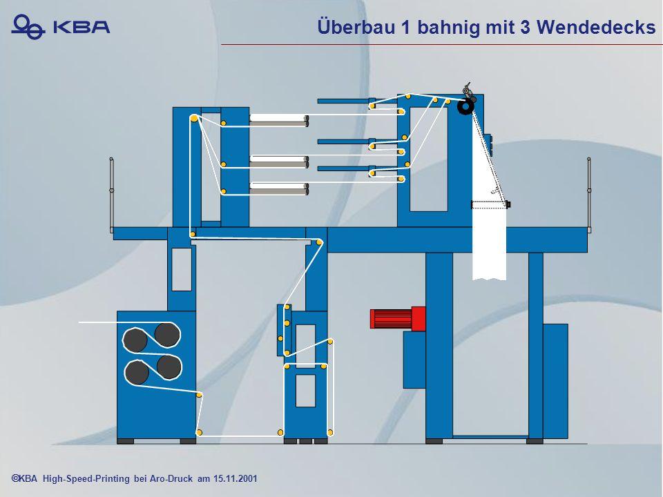 KBA High-Speed-Printing bei Aro-Druck am 15.11.2001 Überbau 1 bahnig mit 3 Wendedecks