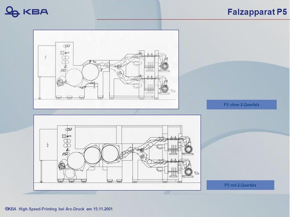 KBA High-Speed-Printing bei Aro-Druck am 15.11.2001 Falzapparat P5 P5 mit 2.Querfalz P5 ohne 2.Querfalz
