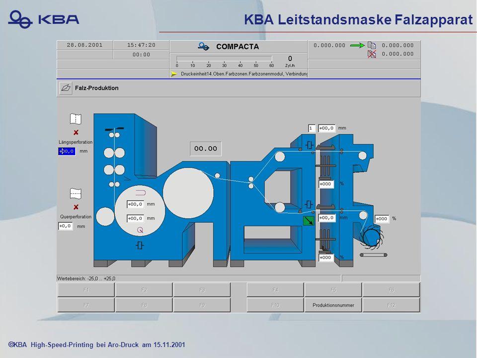 KBA High-Speed-Printing bei Aro-Druck am 15.11.2001 KBA Leitstandsmaske Falzapparat