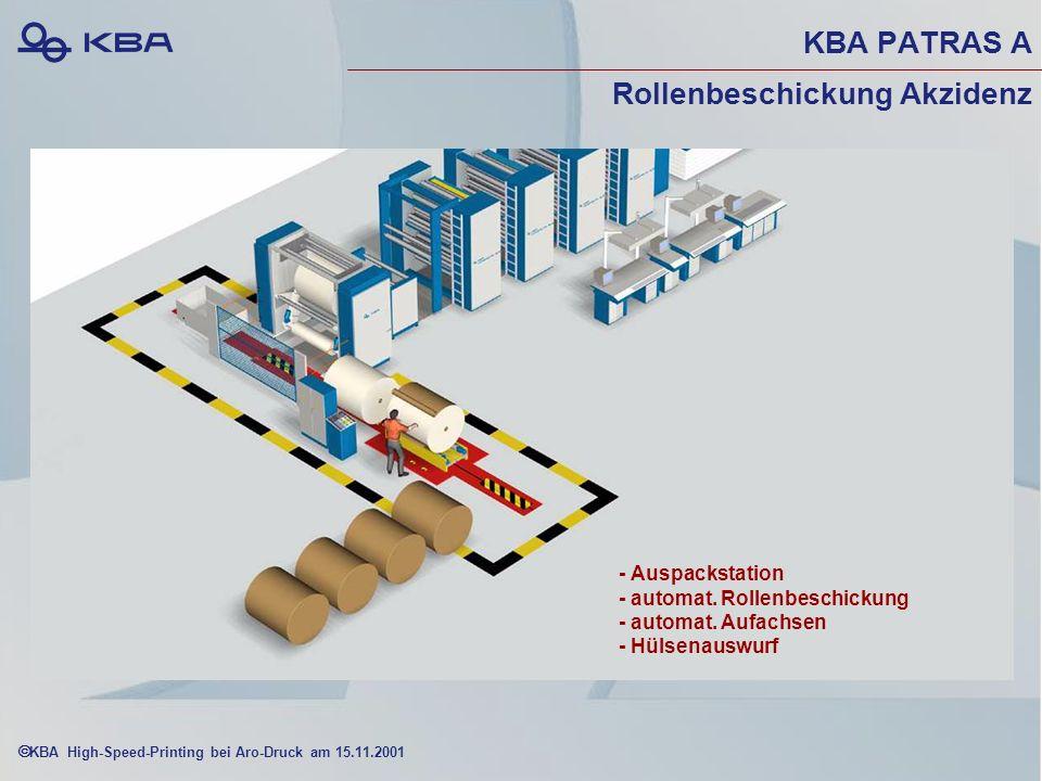 KBA High-Speed-Printing bei Aro-Druck am 15.11.2001 KBA PATRAS A Rollenbeschickung Akzidenz - Auspackstation - automat.