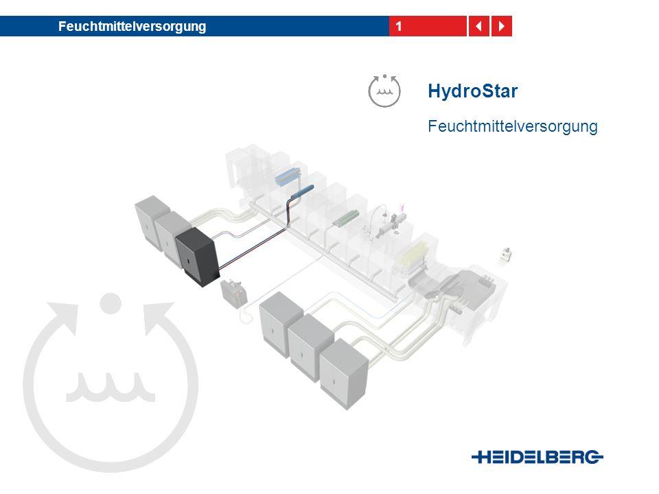 1Feuchtmittelversorgung HydroStar Feuchtmittelversorgung