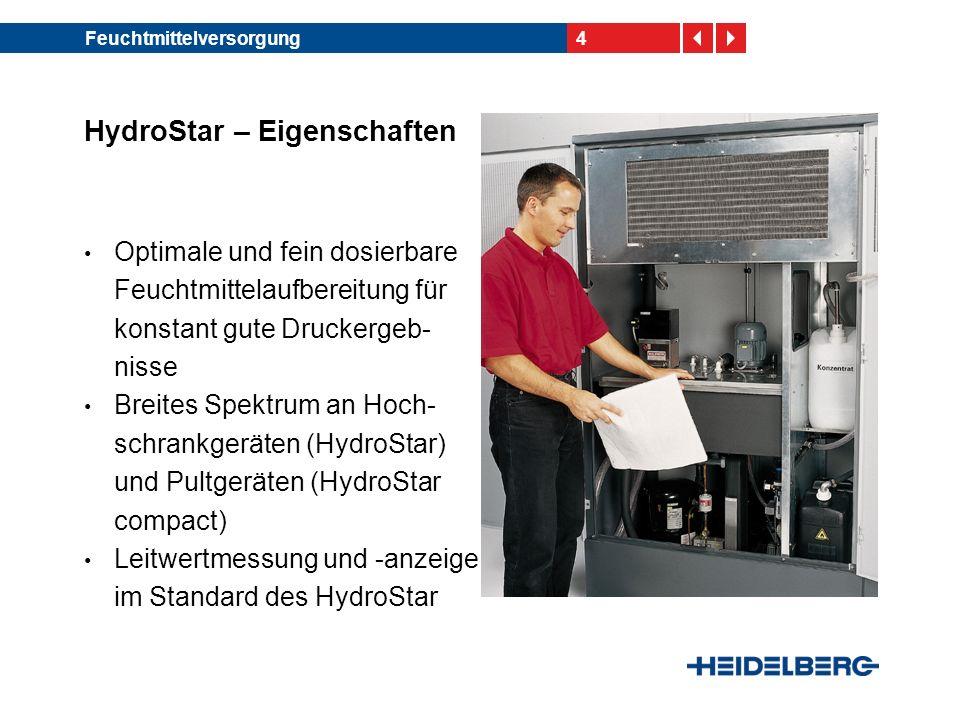 4Feuchtmittelversorgung HydroStar – Eigenschaften Optimale und fein dosierbare Feuchtmittelaufbereitung für konstant gute Druckergeb- nisse Breites Sp