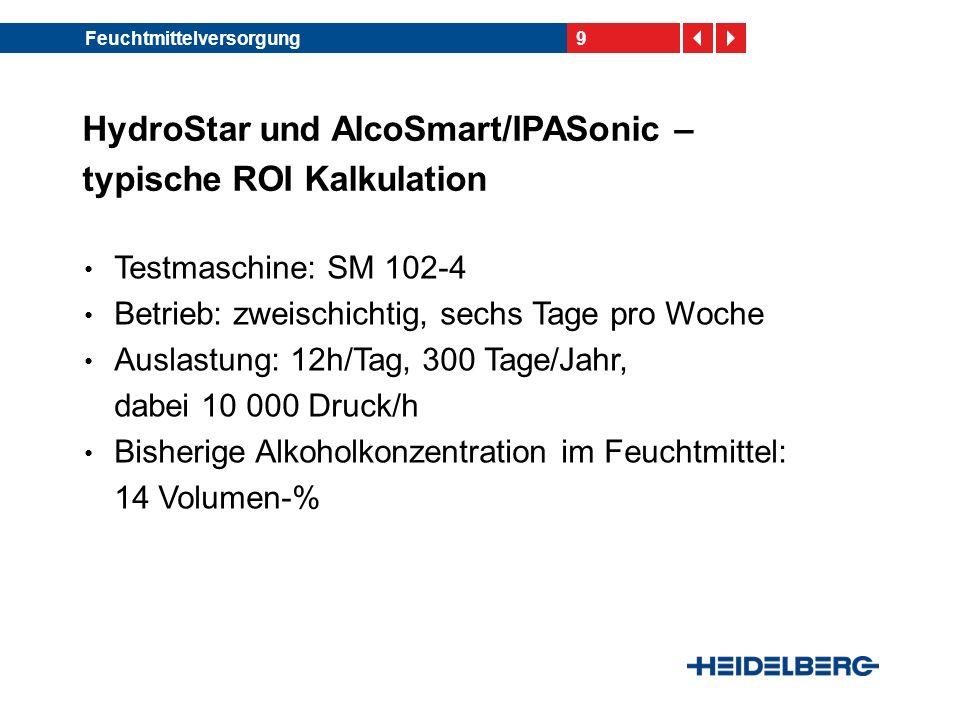 9Feuchtmittelversorgung HydroStar und AlcoSmart/IPASonic – typische ROI Kalkulation Testmaschine: SM 102-4 Betrieb: zweischichtig, sechs Tage pro Woch