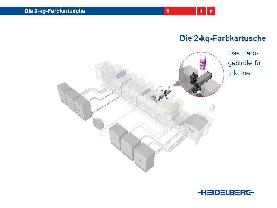 12Die 2-kg-Farbkartusche Ein perfekter Kreislauf – von der Lieferung bis zur Entsorgung Die 2-kg-Farbkartusche ist eine Einwegverpackung Wiederverwendung des Kar- tuschenmaterials ist möglich Entsorgung in Deutschland beispielsweise über die GEBR