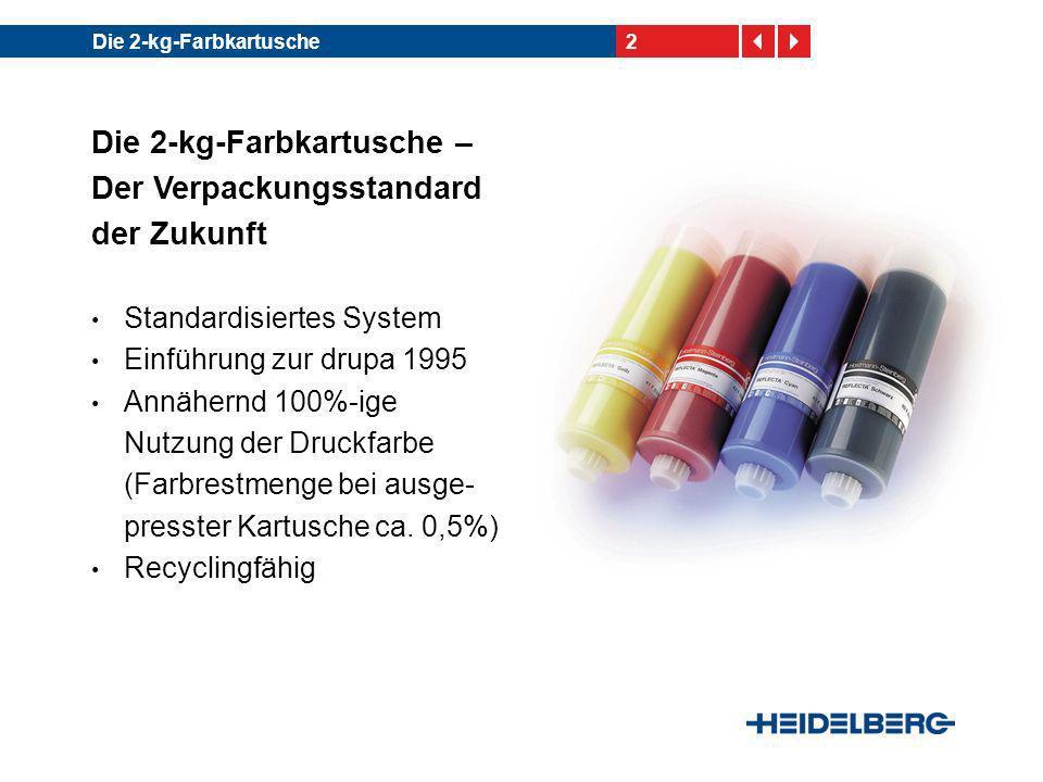 2Die 2-kg-Farbkartusche Die 2-kg-Farbkartusche – Der Verpackungsstandard der Zukunft Standardisiertes System Einführung zur drupa 1995 Annähernd 100%-