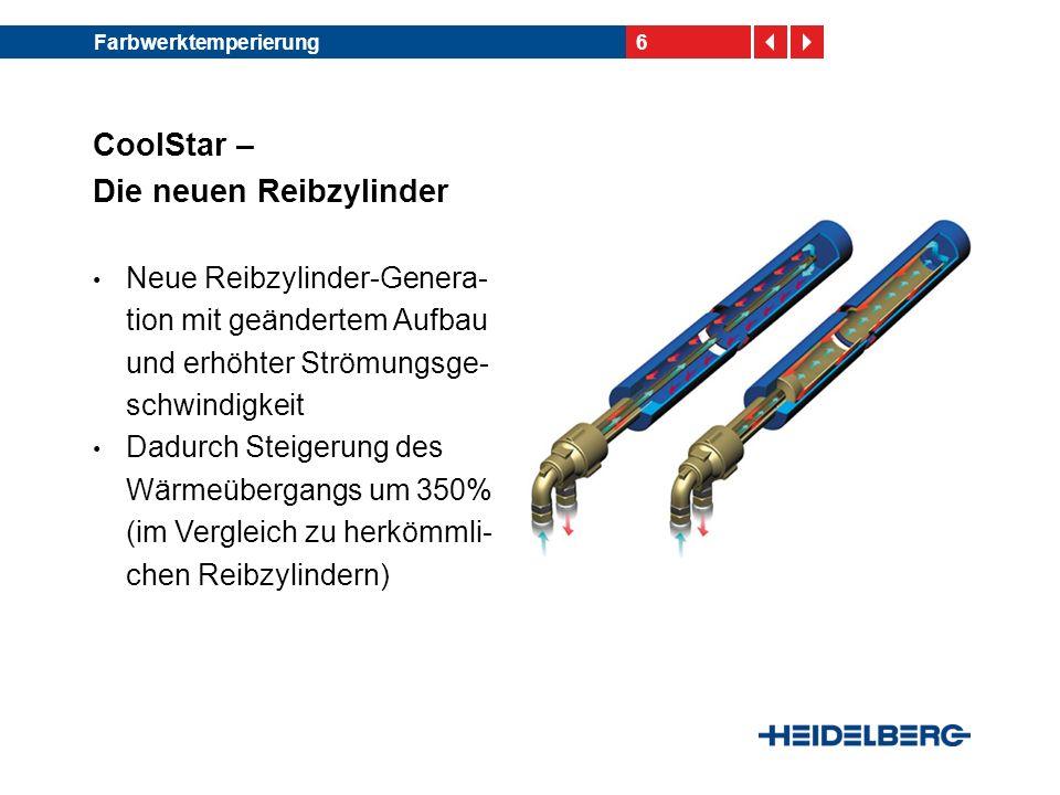 6Farbwerktemperierung CoolStar – Die neuen Reibzylinder Neue Reibzylinder-Genera- tion mit geändertem Aufbau und erhöhter Strömungsge- schwindigkeit D