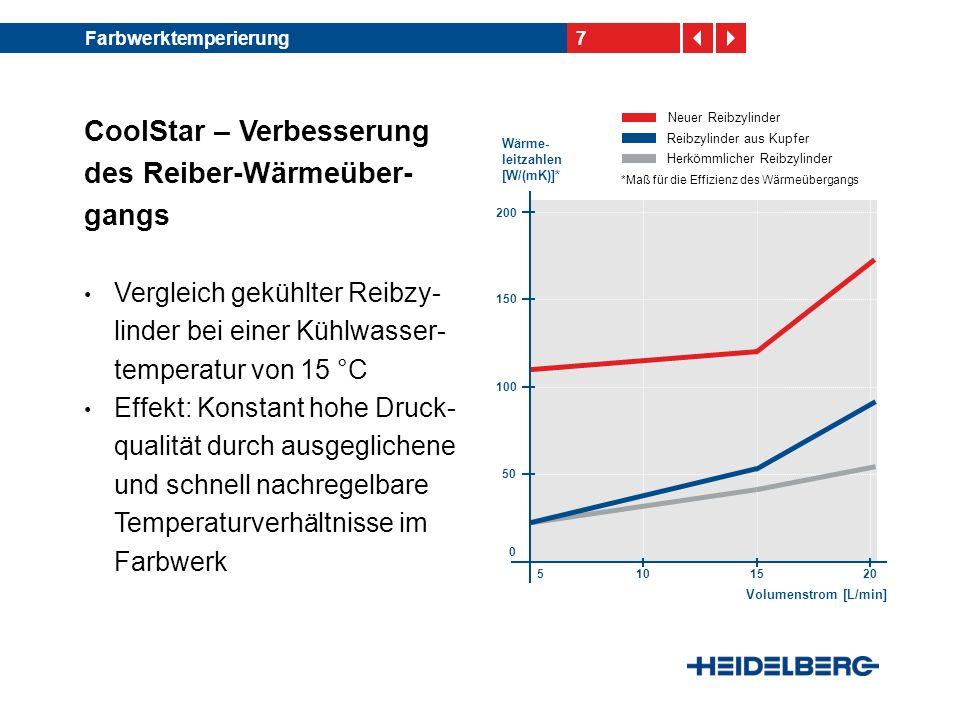 8Farbwerktemperierung CoolStar – Vorteile Wirkungsvolle Verringerung der Anlaufmakulatur Erhöhung der Fortdruck- stabilität, auch bei ungüns- tigen Klimabedingungen Signifikante Verbesserung der Farb-Wasser-Balance Verhinderung wärmebeding- ter Probleme (z.B.