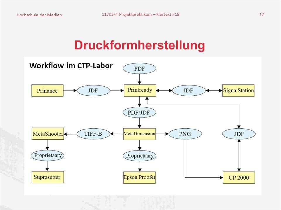 Hochschule der Medien 11703/4 Projektpraktikum – Klartext #19 17 Druckformherstellung Workflow im CTP-Labor
