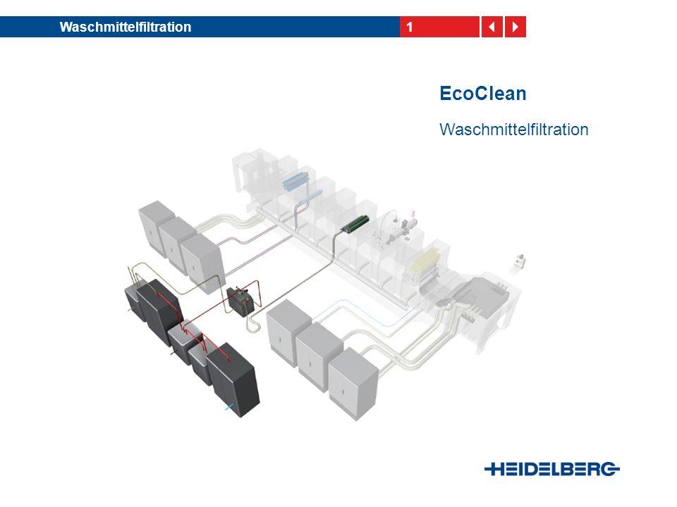 1Waschmittelfiltration EcoClean Waschmittelfiltration