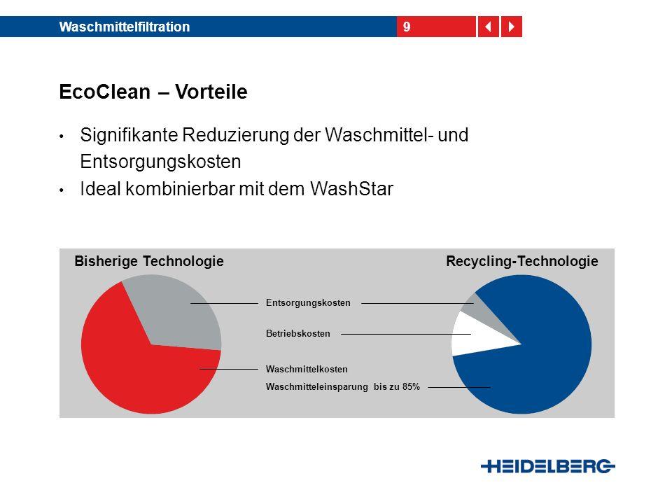 9Waschmittelfiltration EcoClean – Vorteile Signifikante Reduzierung der Waschmittel- und Entsorgungskosten Ideal kombinierbar mit dem WashStar Bisherige TechnologieRecycling-Technologie Waschmitteleinsparung bis zu 85% Entsorgungskosten Betriebskosten Waschmittelkosten