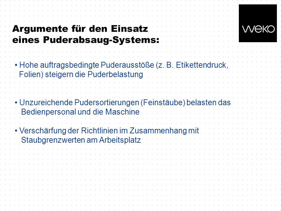 Argumente für den Einsatz eines Puderabsaug-Systems: Hohe auftragsbedingte Puderausstöße (z. B. Etikettendruck, Folien) steigern die Puderbelastung Un
